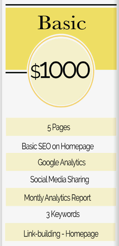 Honey House Marketing Website Design Basic Pricing